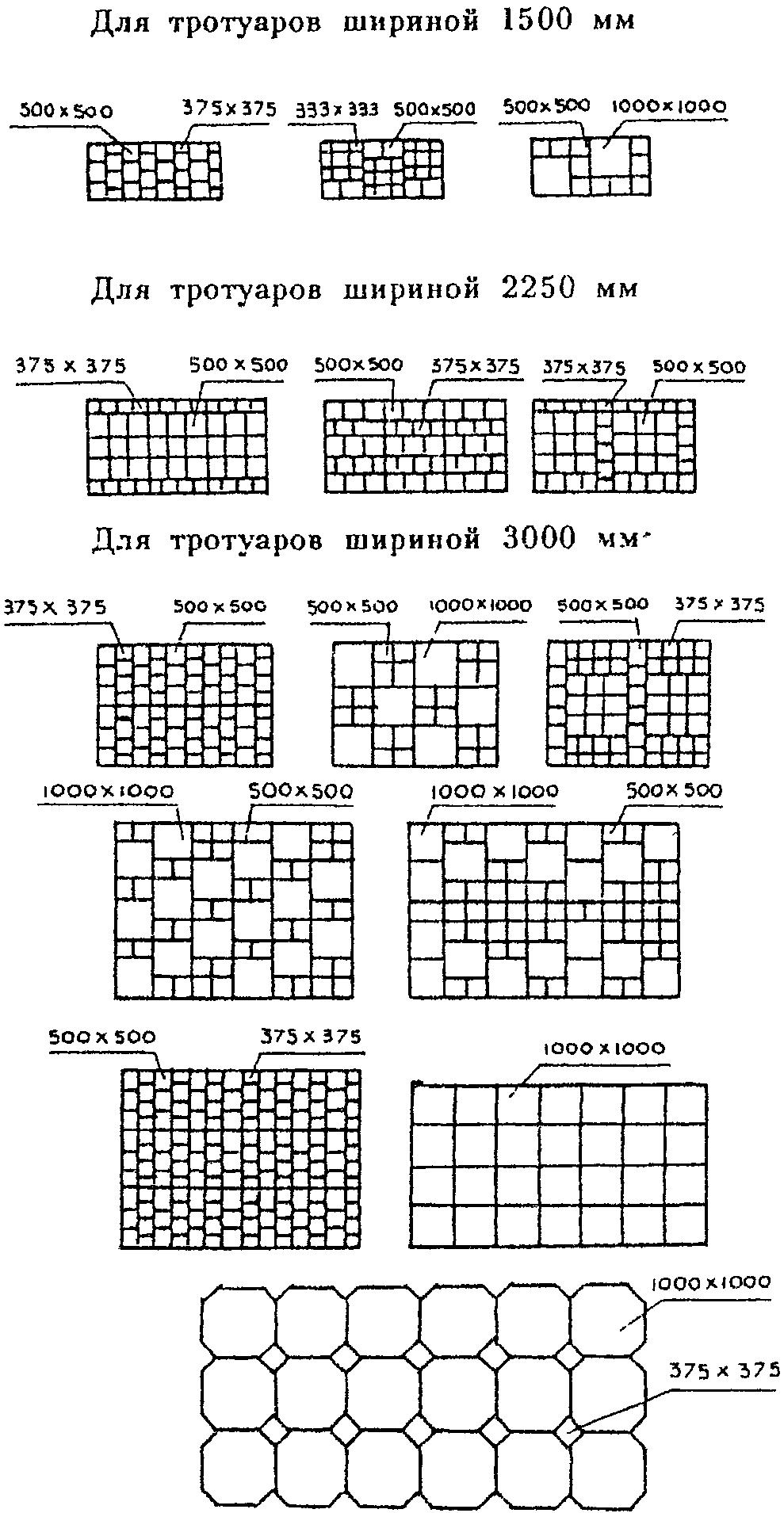 инструкция по проектированию и рекультивации полигонов