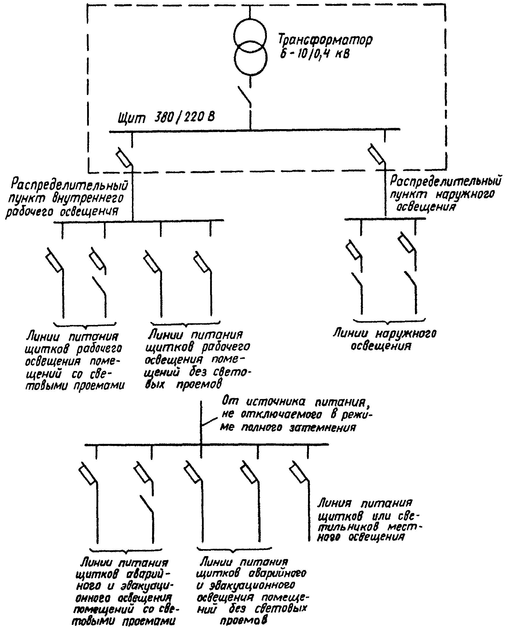 230 art-03 cn схема включения