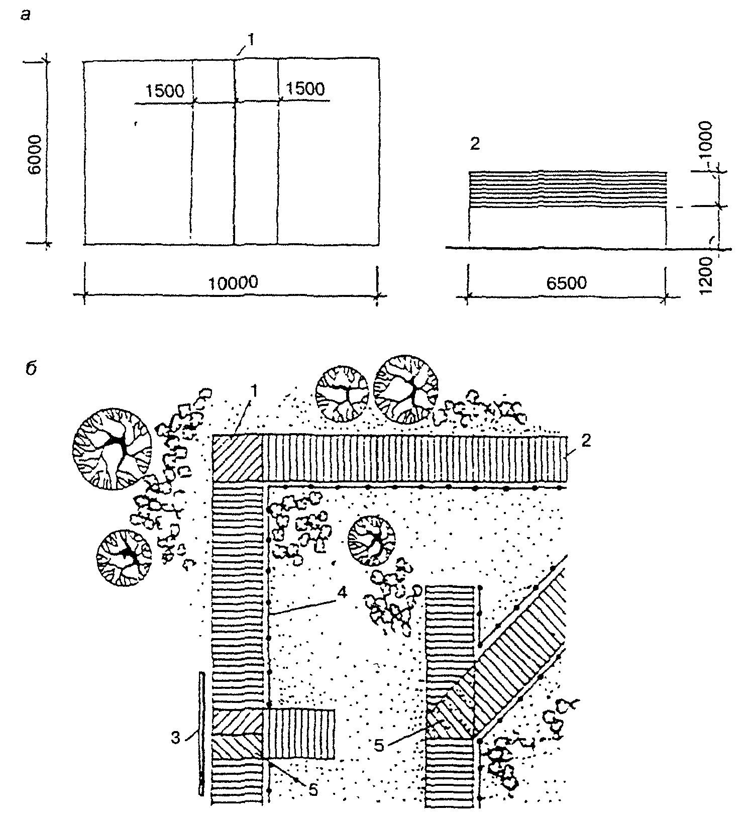 схема-рисунок строительной площадки