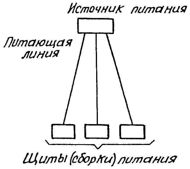 СИСТЕМЫ АВТОМАТИЗАЦИИ