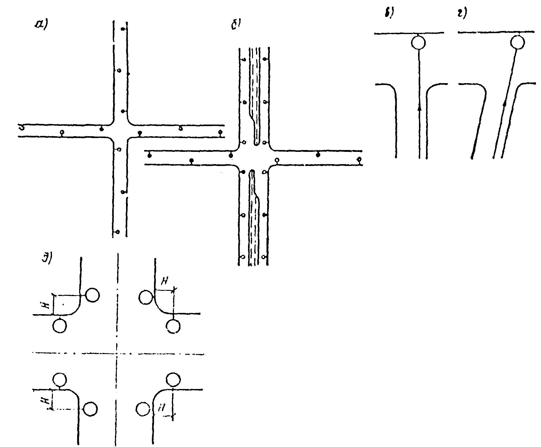 Инструкция по проектированию наружного освещения городов