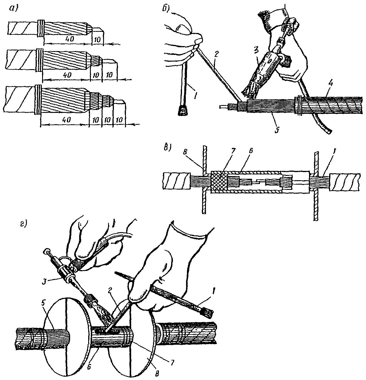 Вакансии по мягкой кровле екатеринбург