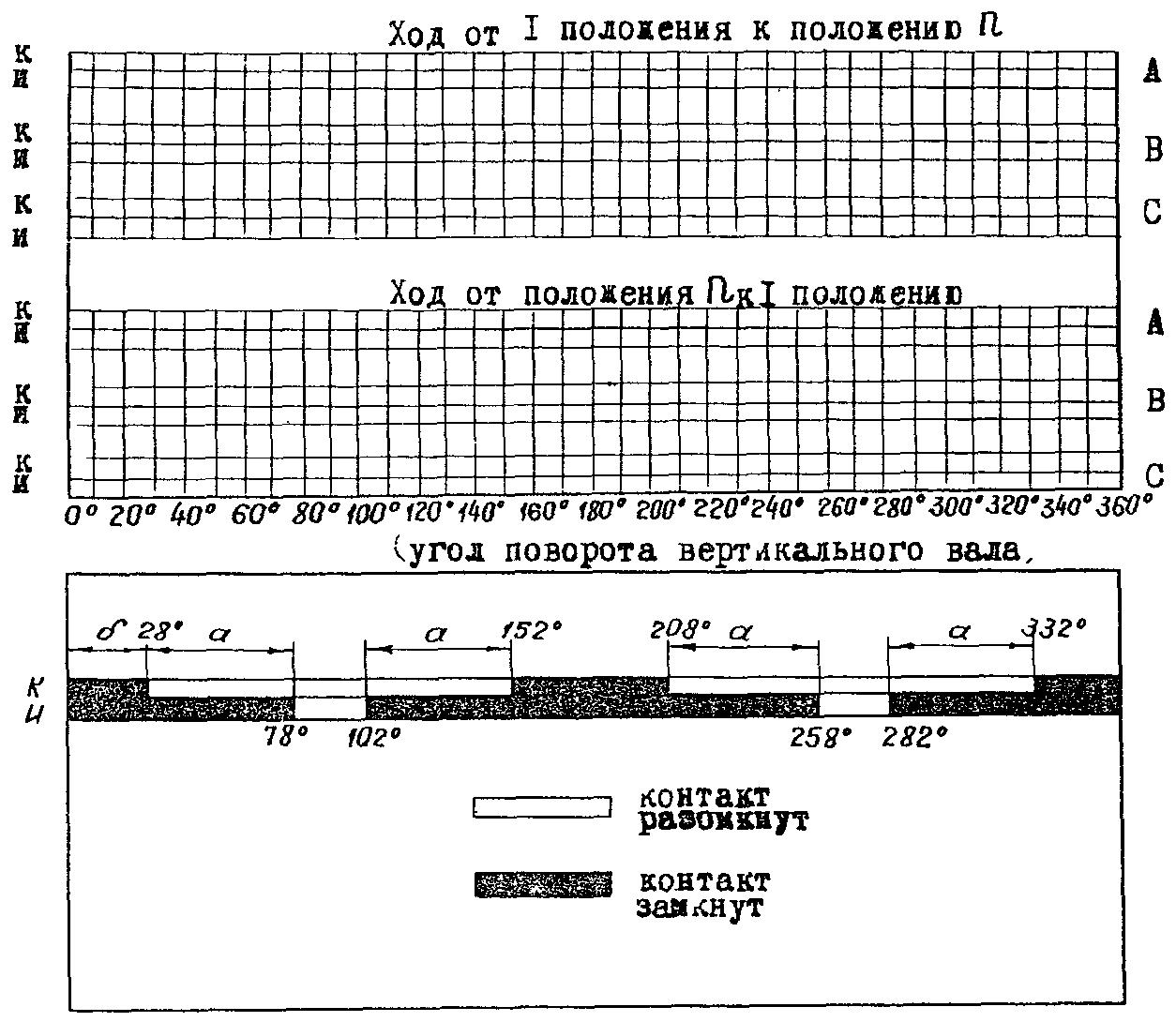 схема ппр при монтаже провода через жд