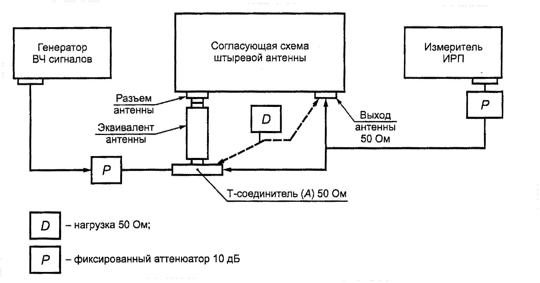 анализатор архитек 2000 инструкция