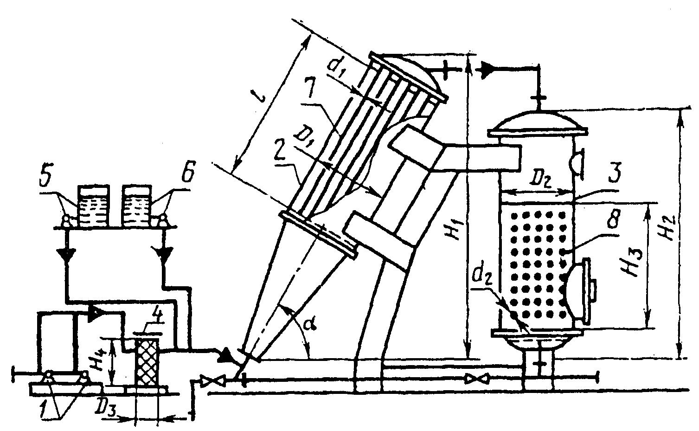 1 - насосы подачи воды; 2 - трубчатый отстойник; 3 - скорый фильтр; 4 - сетчатый. трубчатые элементы отстойника; 8...