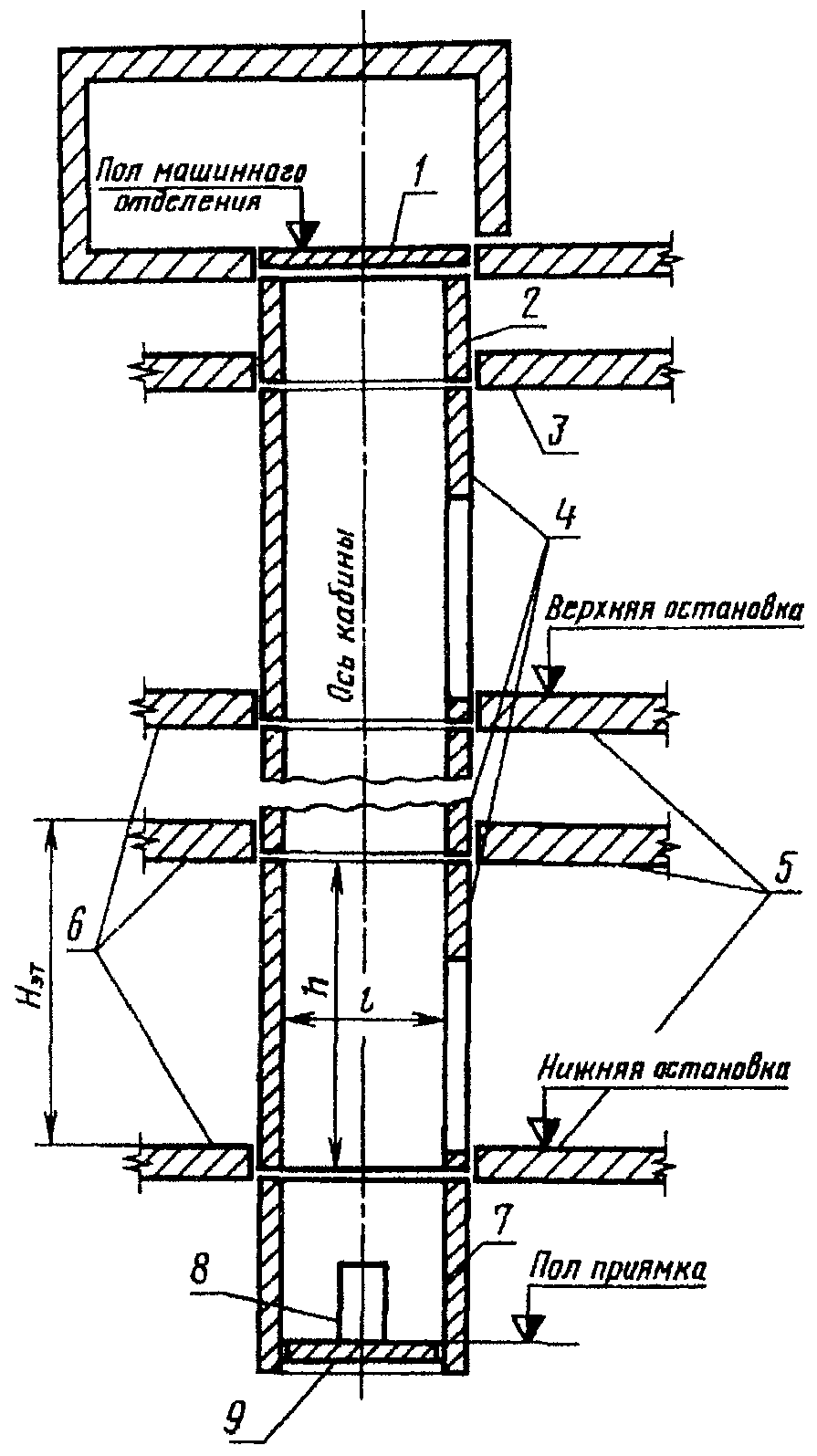 конструкция лифта - Рабочие схемы и описания к ним в быту.