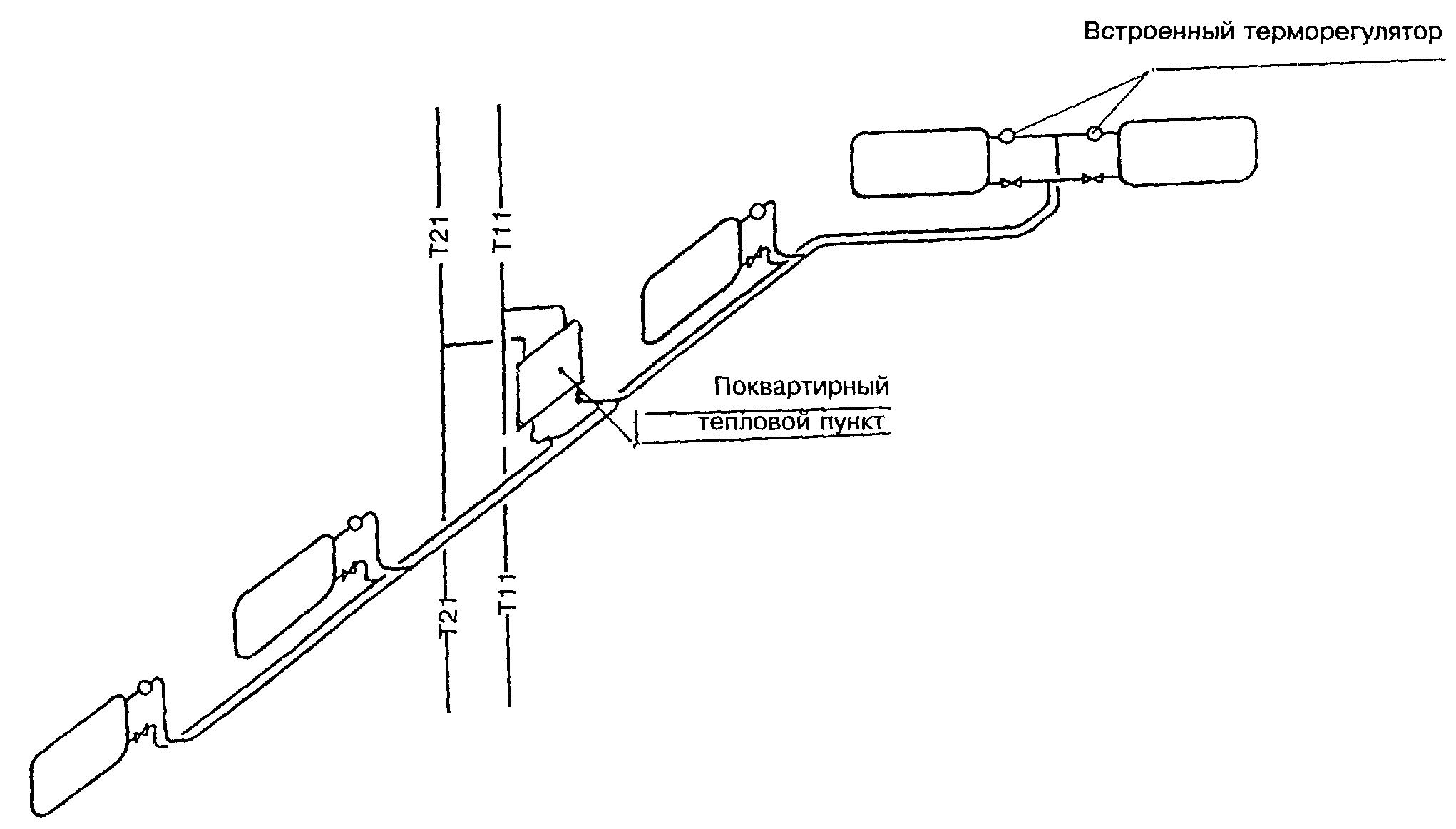 dimensionnement installation de climatisation pdf