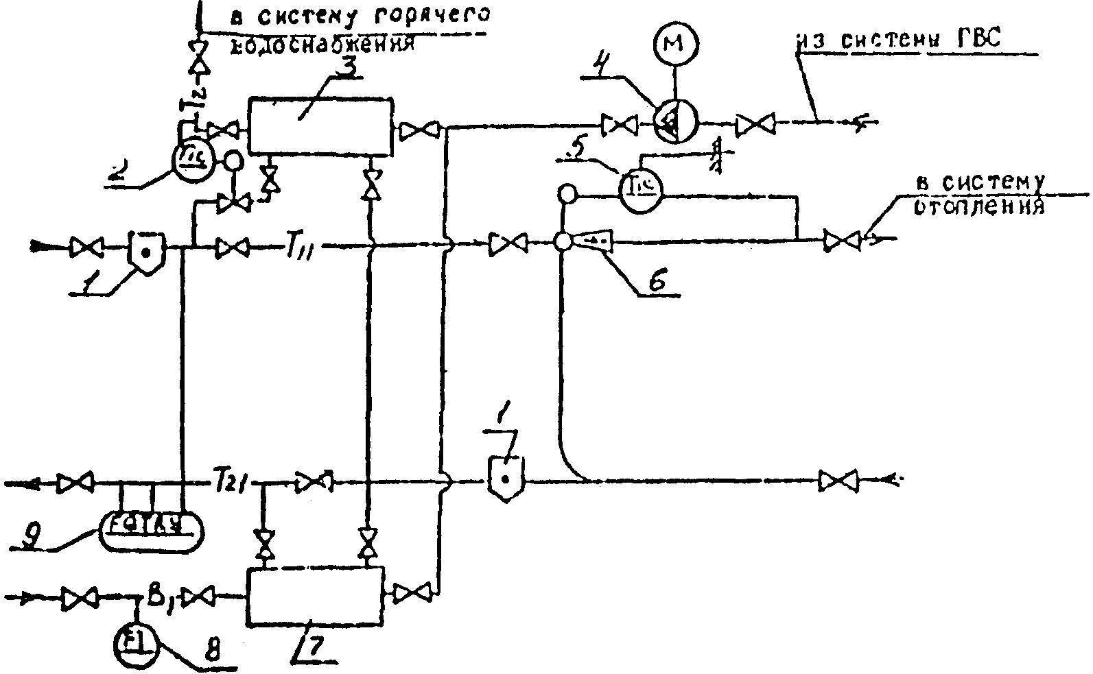 Рис. 3.Схема автоматизации ИТП с элеваторным присоединением. водонагревателей горячего водоснабжения...