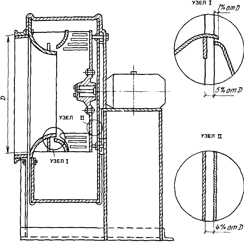 ти 132 2002 типовая инструкция по охране труда для слесаря по контрольно измерительным приборам и автоматике