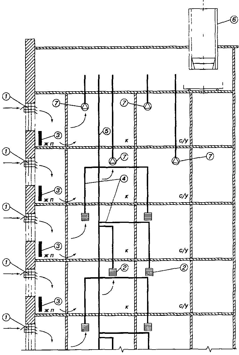 Схема системы естественной вентиляции с раздельными и общим сборным вытяжным каналом в здании с теплым чердаком.