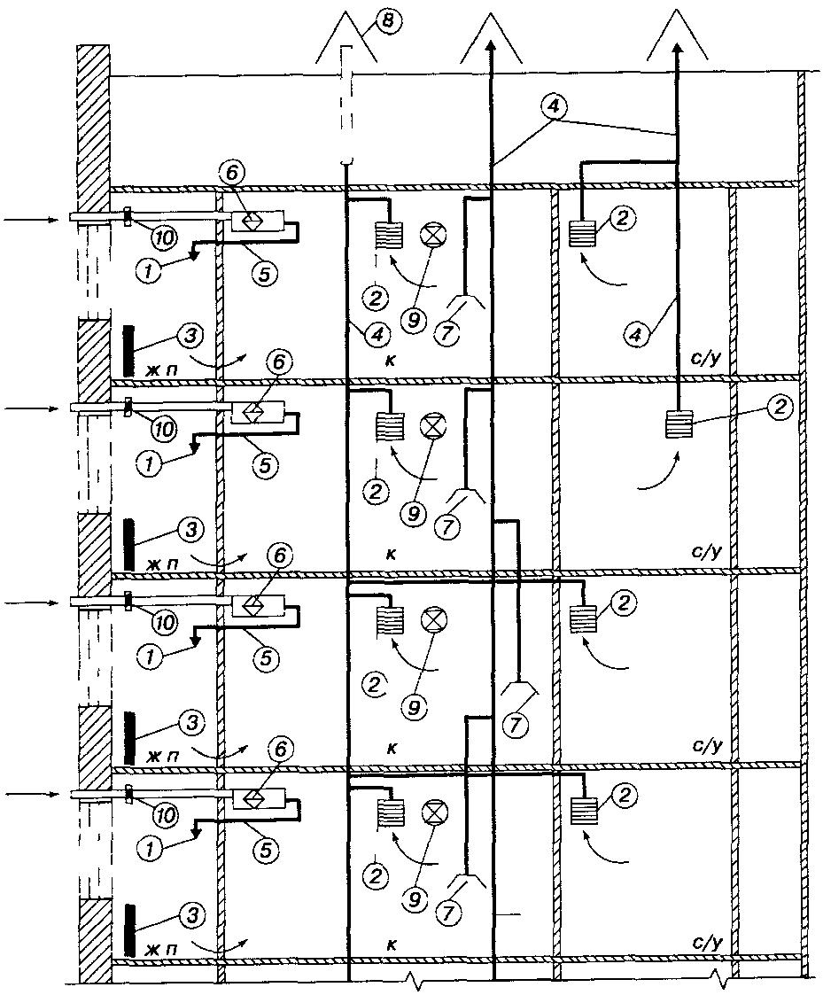 система вентиляции жилого многоэтажного здания схема