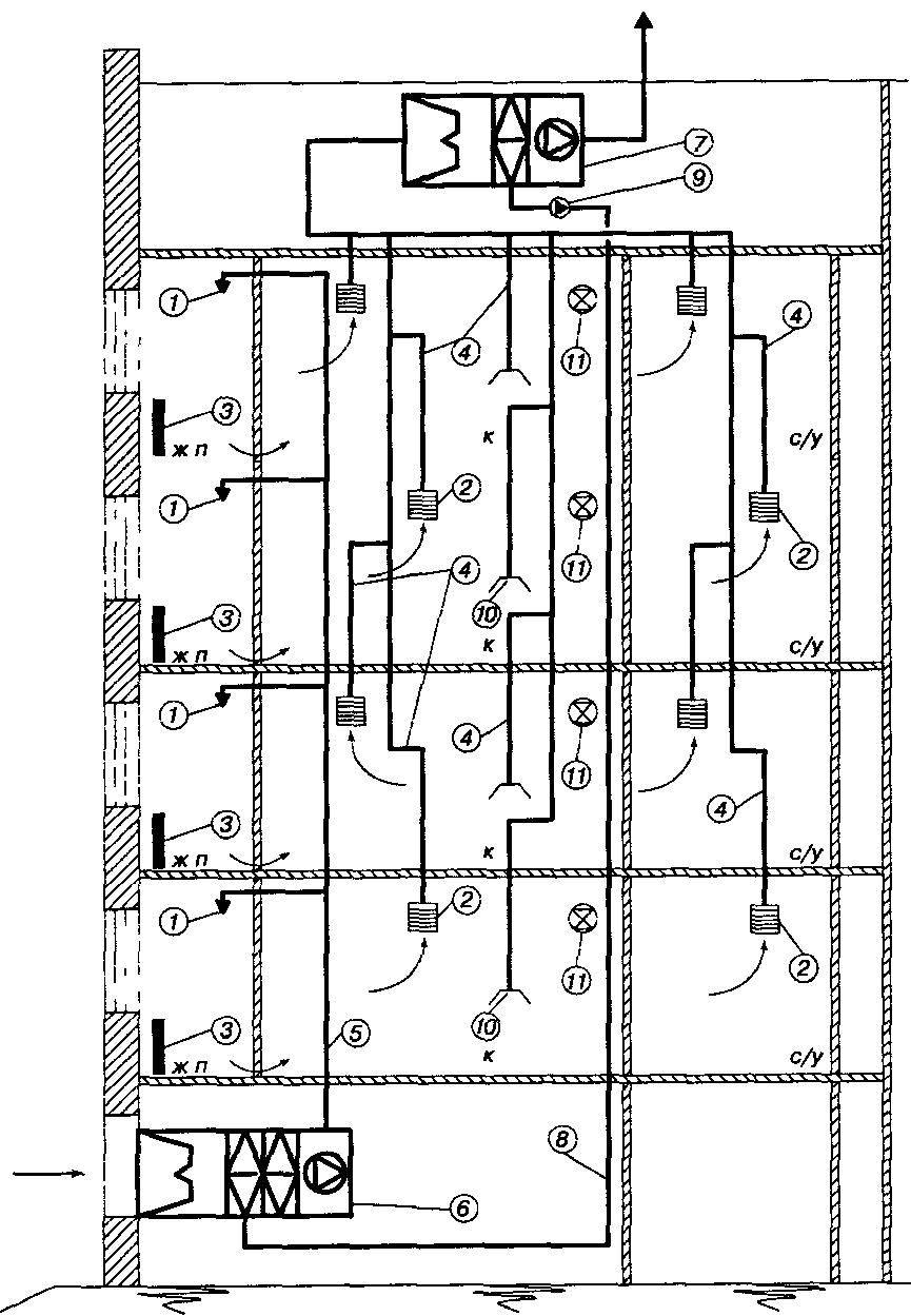 Рис.4. Схема системы механической приточно-вытяжной вентиляции с утилизацией тепла вытяжного воздуха...