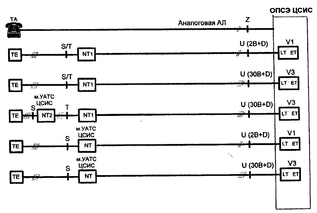 исполнительная схема сетей радиофикации