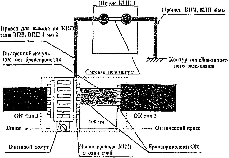 исполнительная схема электроснабжения образец