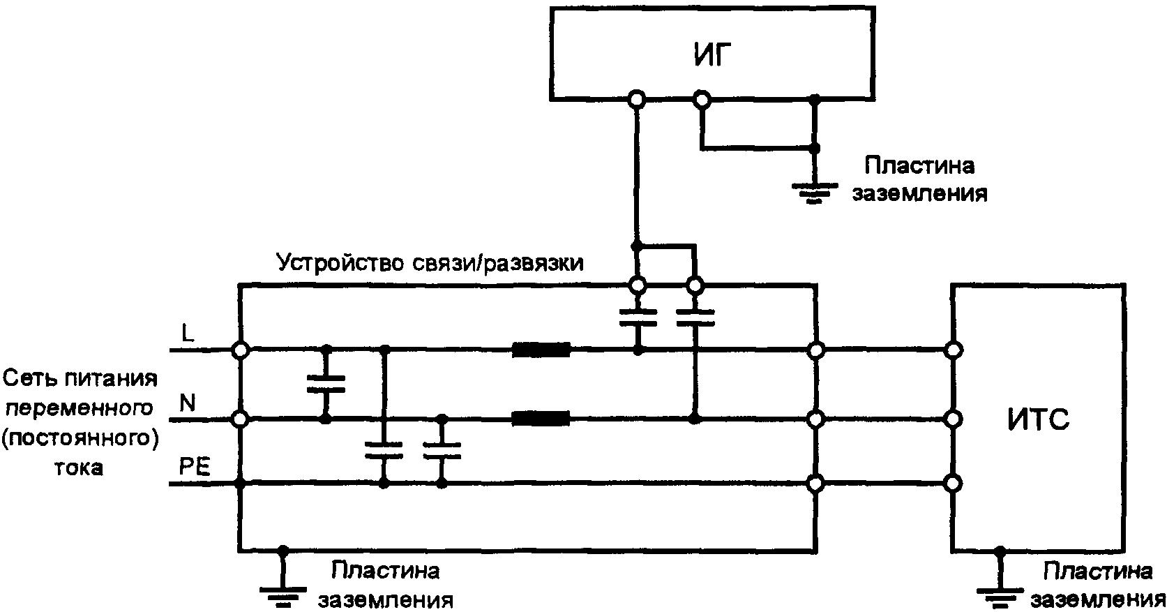 Рисунок 11б.  Схема рабочего места с проводниками заземления. см. 7.1.2) .
