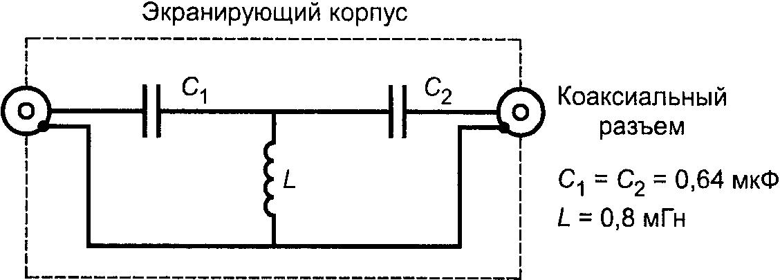 """ГОСТ Р 51318.16.1.2-2007"