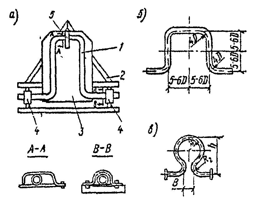 Инструкция По Проектированию Тепловых Сетей - фото 2