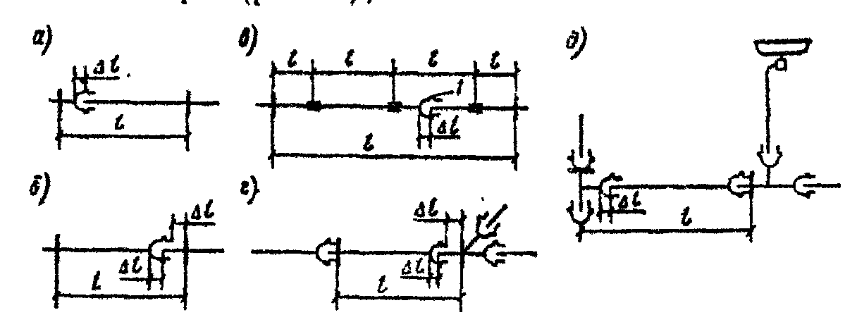 Клей Гипк-127 Инструкция