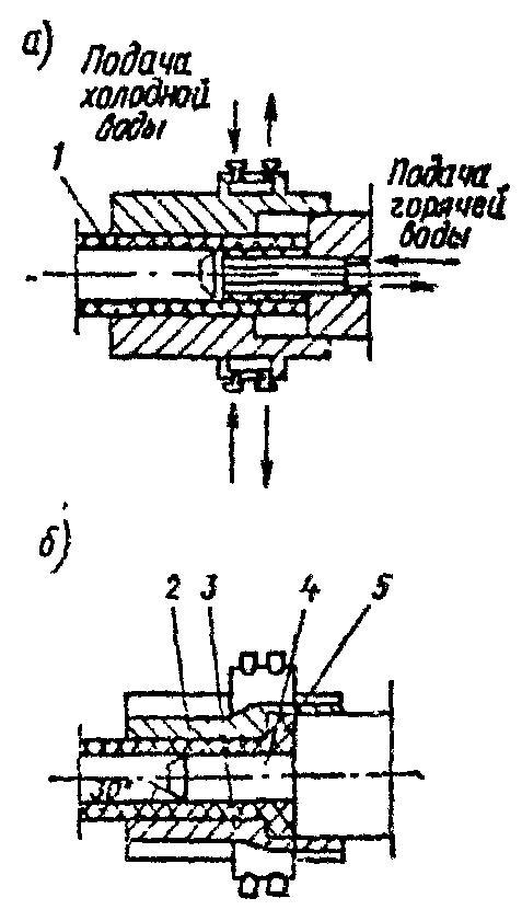 Инструкция По Проектированию Тепловых Сетей - фото 7