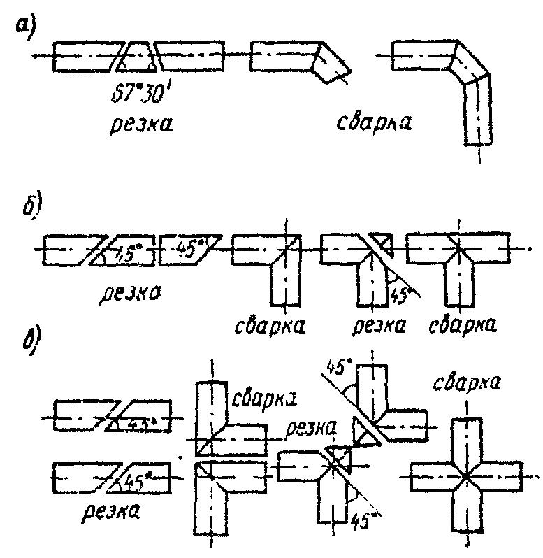 Инструкция По Проектированию Тепловых Сетей - фото 8
