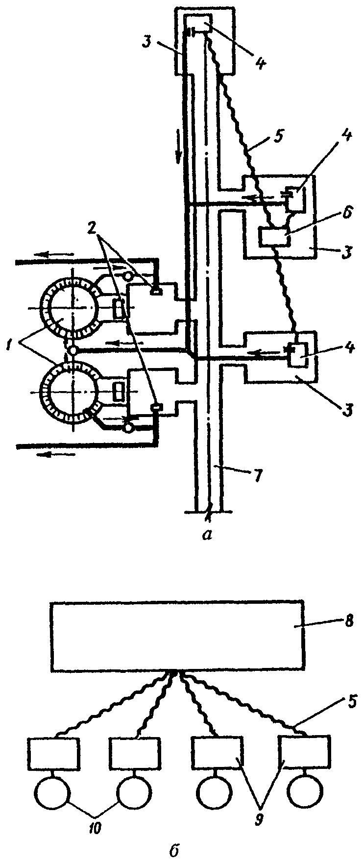 инструкция хлорирования скважин