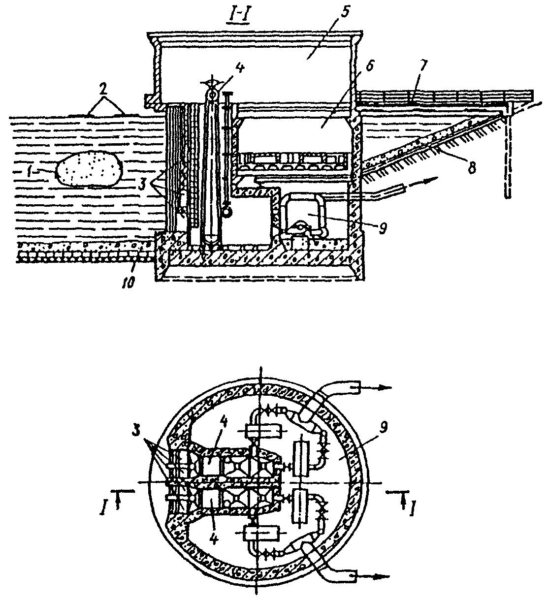 схема отвода технологической воды на бетонном заводе