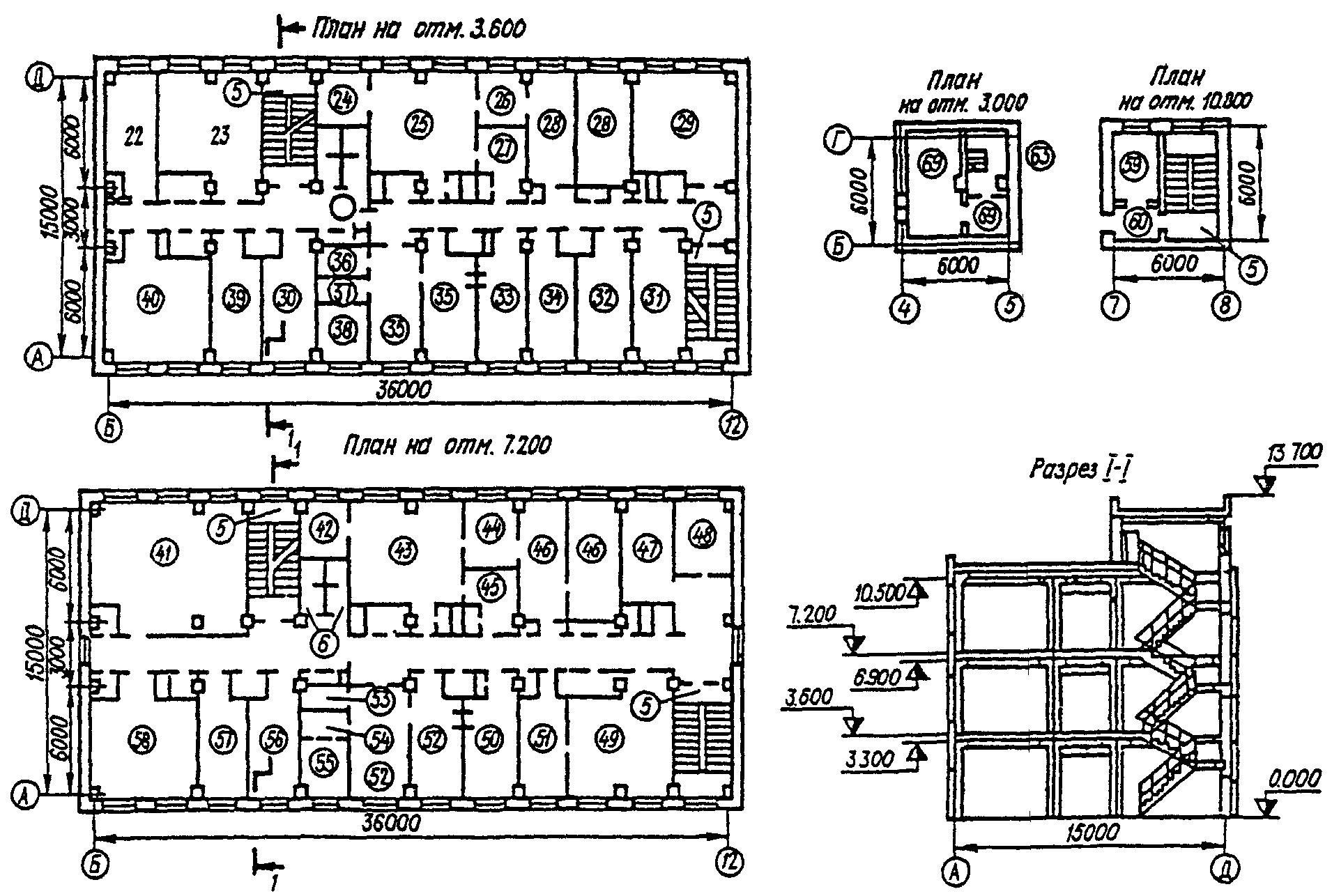 инструкция по охране труда в бактериологической лаборатории