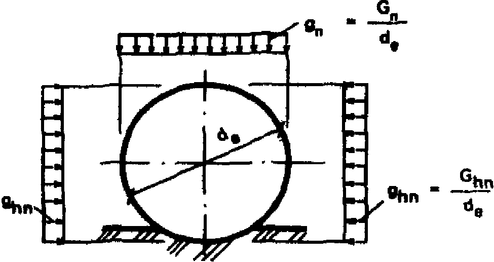 сталей для наружных сетей