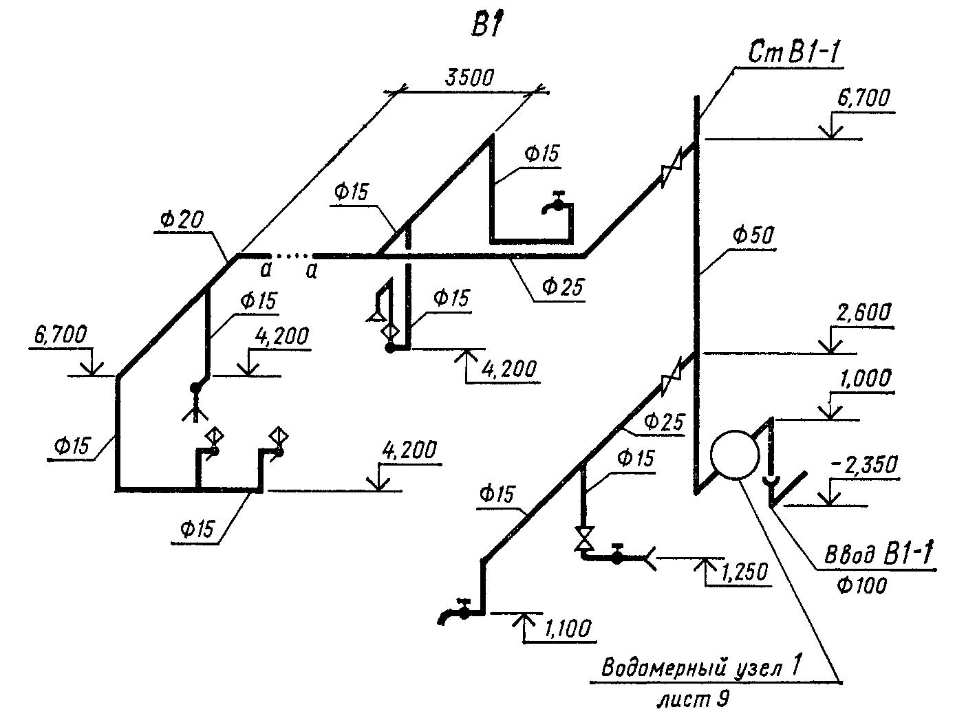 Пример оформления схем систем водопровода показан на.  Черт. черт.  6.
