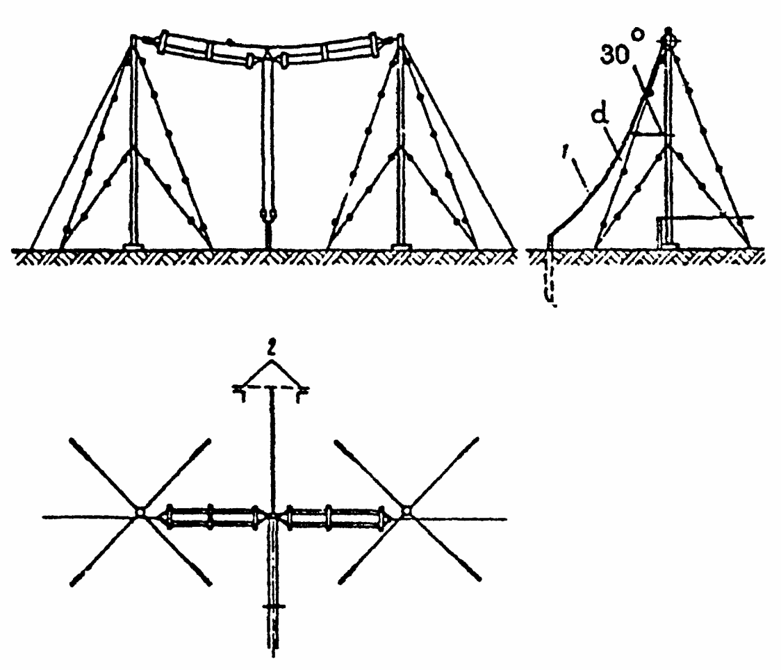 инструкцией по проектированию линейно-кабельных сооружений всн 116-93 минсвязь россии 1993