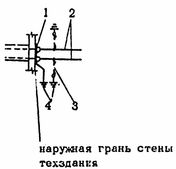 всн 1 93 инструкция по проектированию молниезащиты радиообъектов