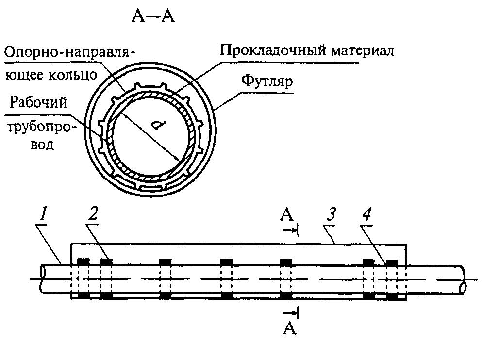 Диаметр Газопровода Расчетный Калькулятор