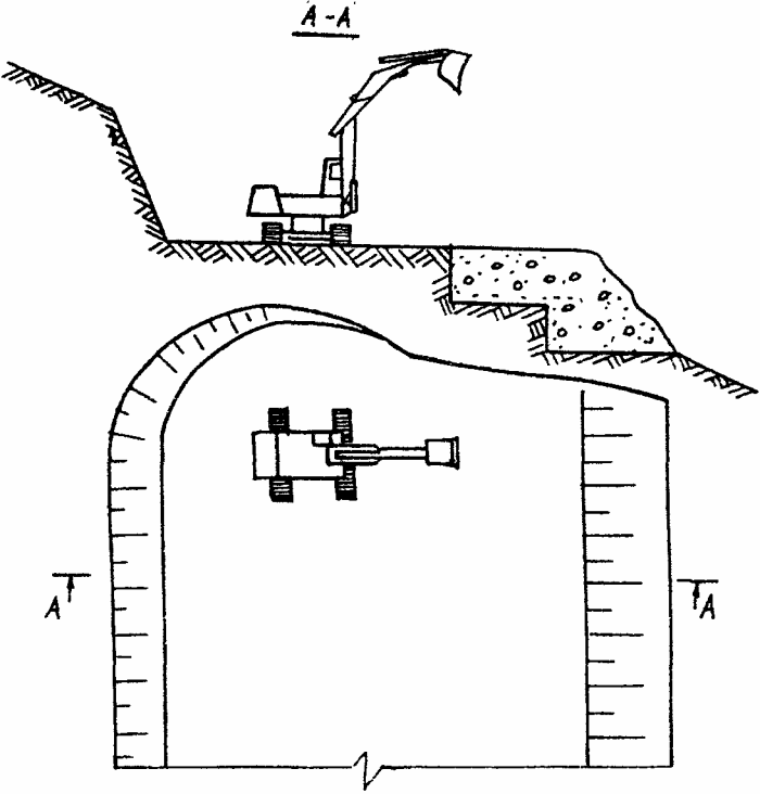 Рис. 4. Схема разработки полок