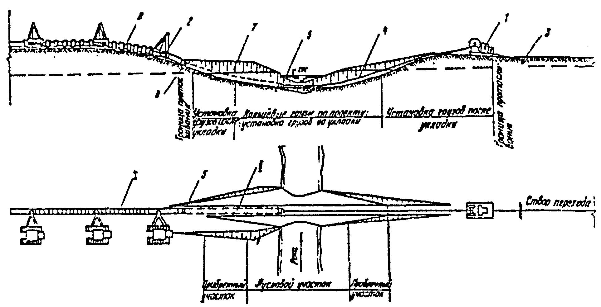 Схемы укладки трубопровода по дну
