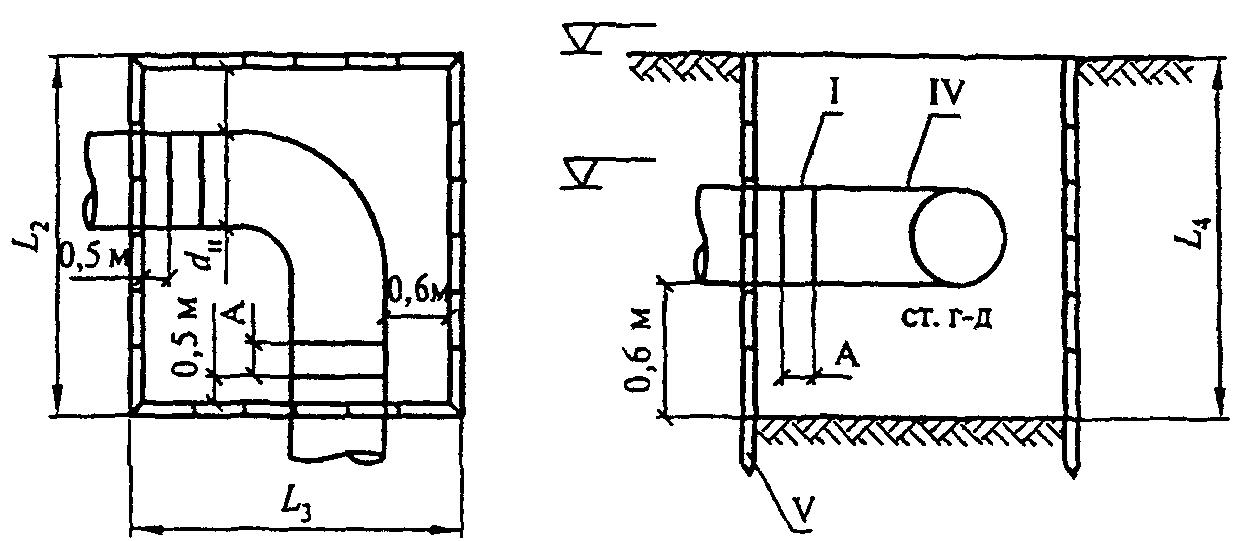 Инструкция по проектированию строительству и реконструкции промысловых трубопроводов рк