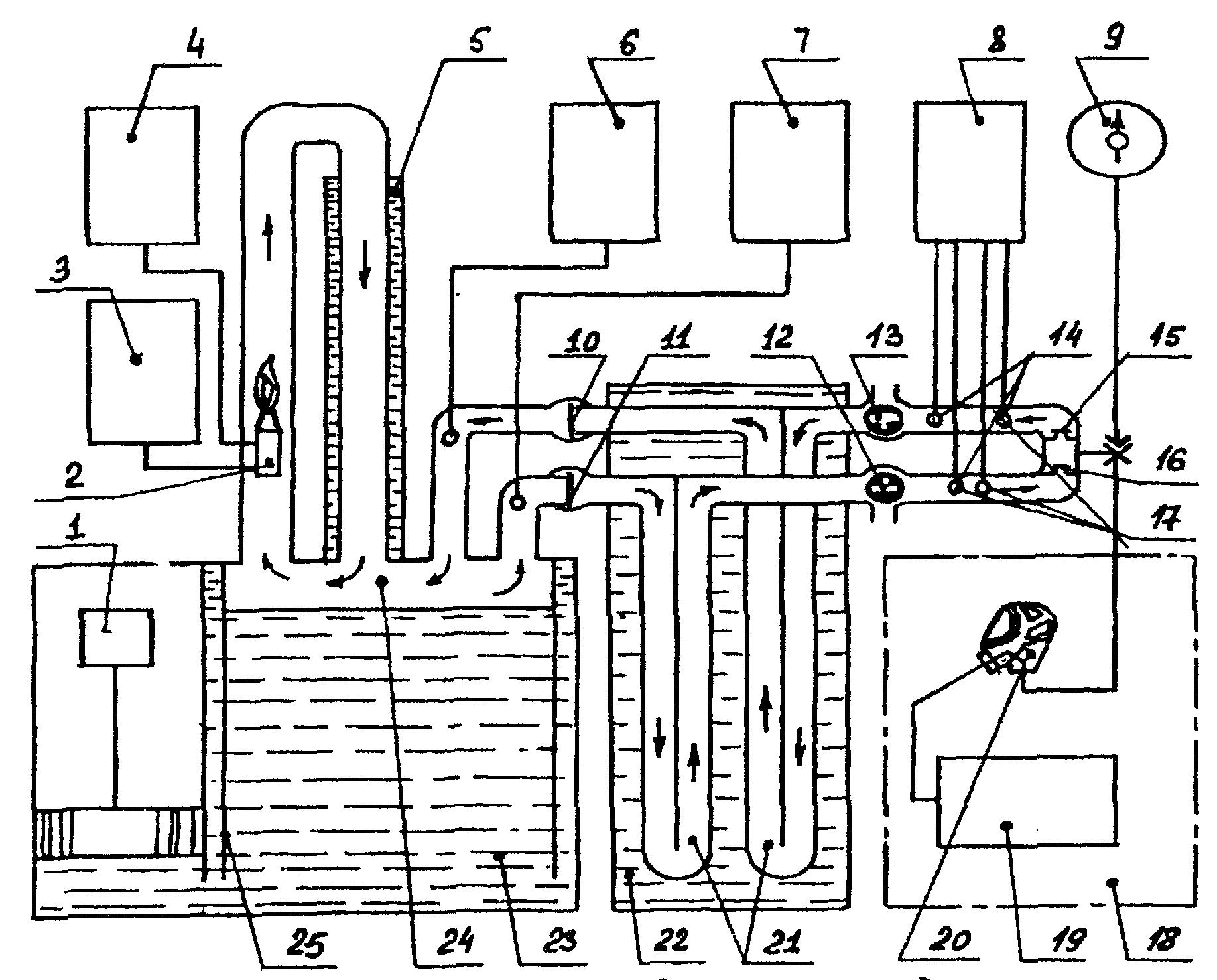 Принципиальная схема стенда показана на рис. 1. метанола; 4-дозатор кислорода; 5 - водяной холодильник...