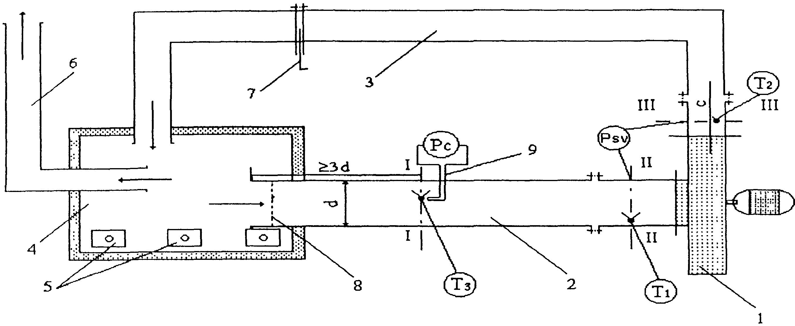 Схема стенда для испытания вентиляторов.  1- испытываемый образец вентилятора, 2 - всасывающий воздуховод, 3...