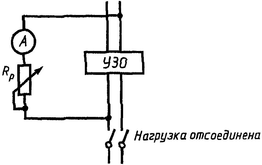 Государственный стандарт российской федерации электроустановки зданий часть 6 испытания глава 61 приемо-сдаточные...