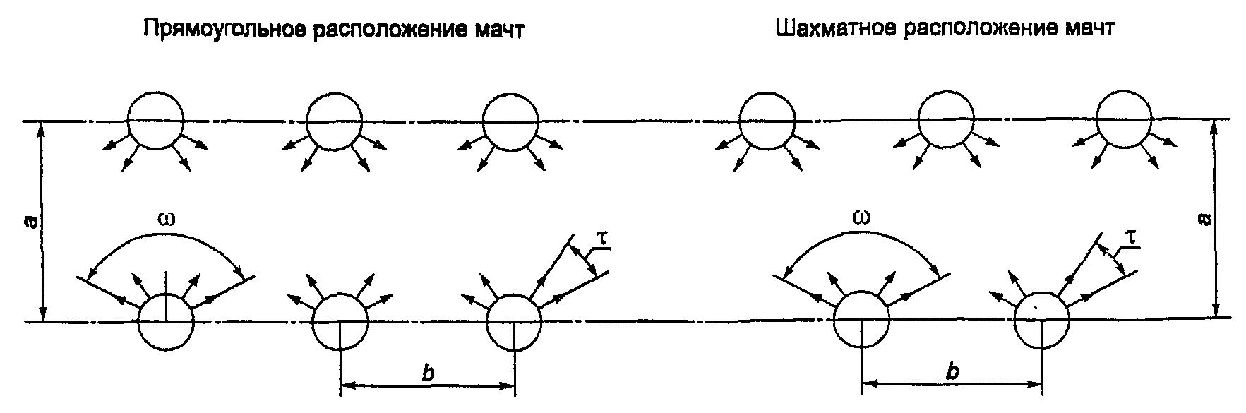 схема расположения осветительных приборов на строительной площадке.