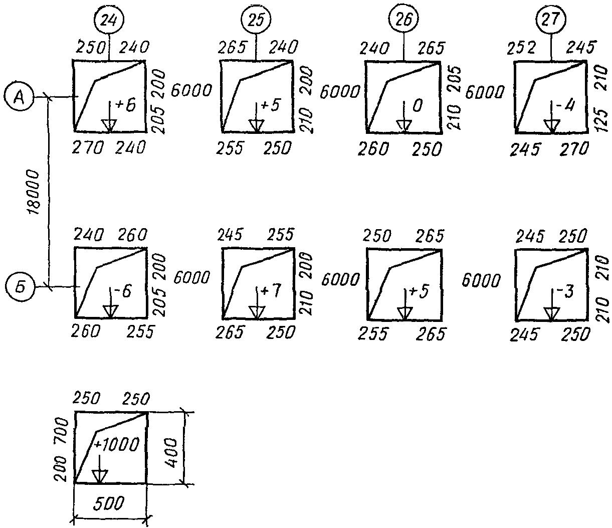Рис.27.  Исполнительная схема планово-высотного положения стаканов фундаментов.