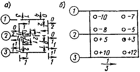 Рис.30.  Исполнительная схема планово-высотного положения конструкций цокольного этажа. б. а.