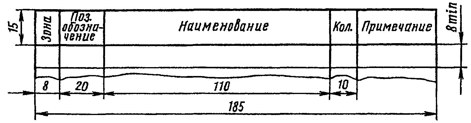 Правила выполнения гидравлических и пневматических схем(заменен на ГОСТ 2.704-2011) .