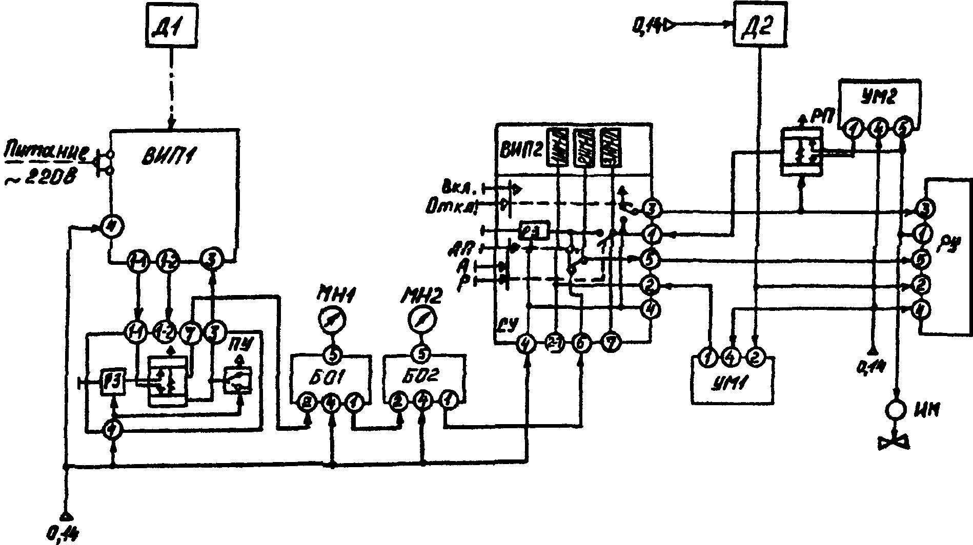 РМ 4-59-95, Пособие к ГОСТ 21.408-93 Системы автоматизации.  Состав, оформление и комплектование рабочей документации.