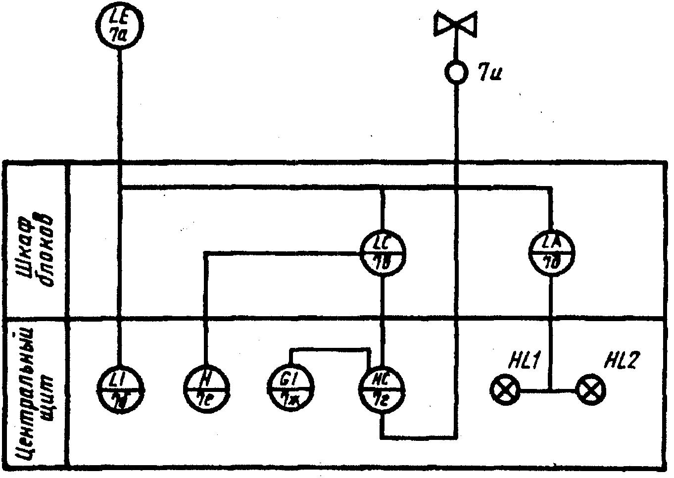 4.3.7.4 Когда на схемах автоматизации сложно привести полный состав элементов контура, разрабатывают структурную...