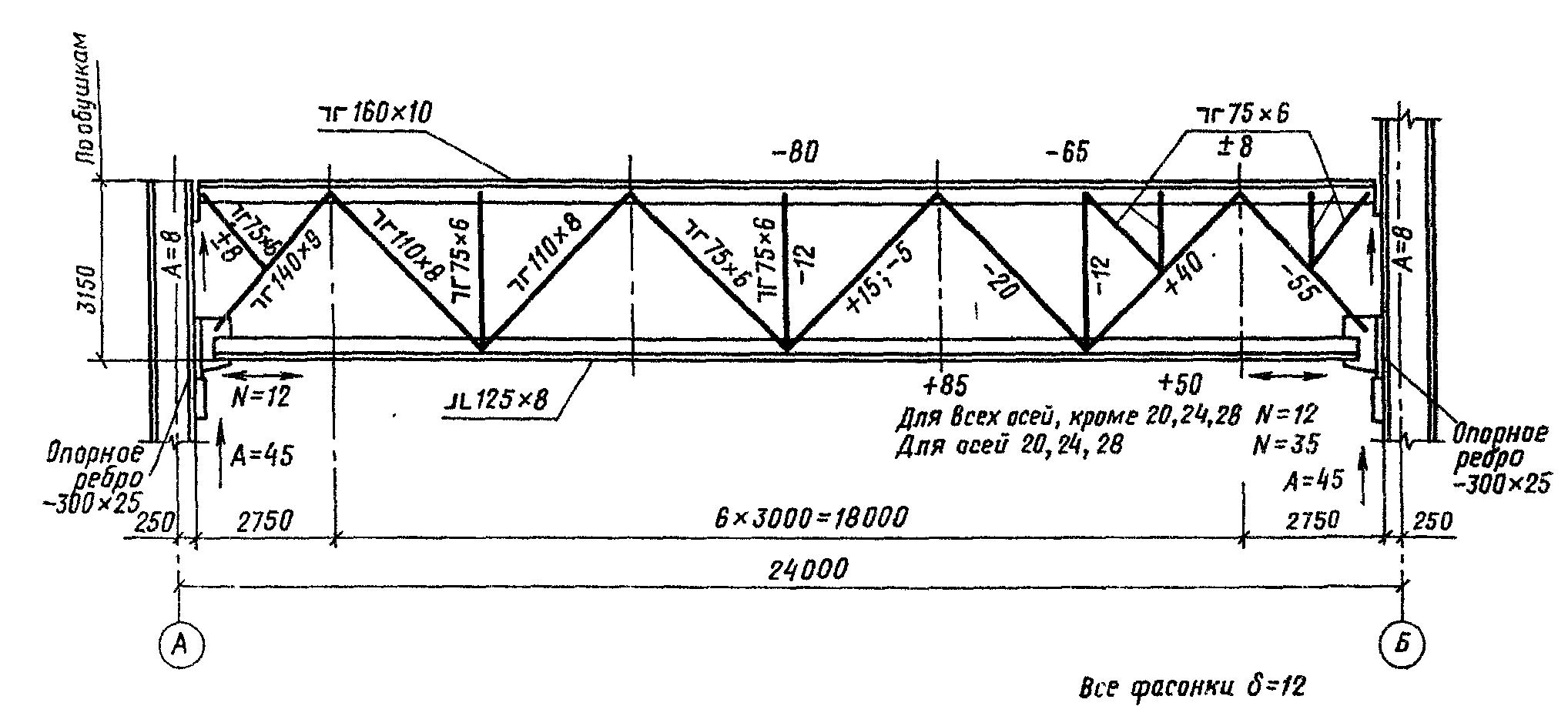 Временную инструкцию о составе и оформлении строительных рабочих чертежей