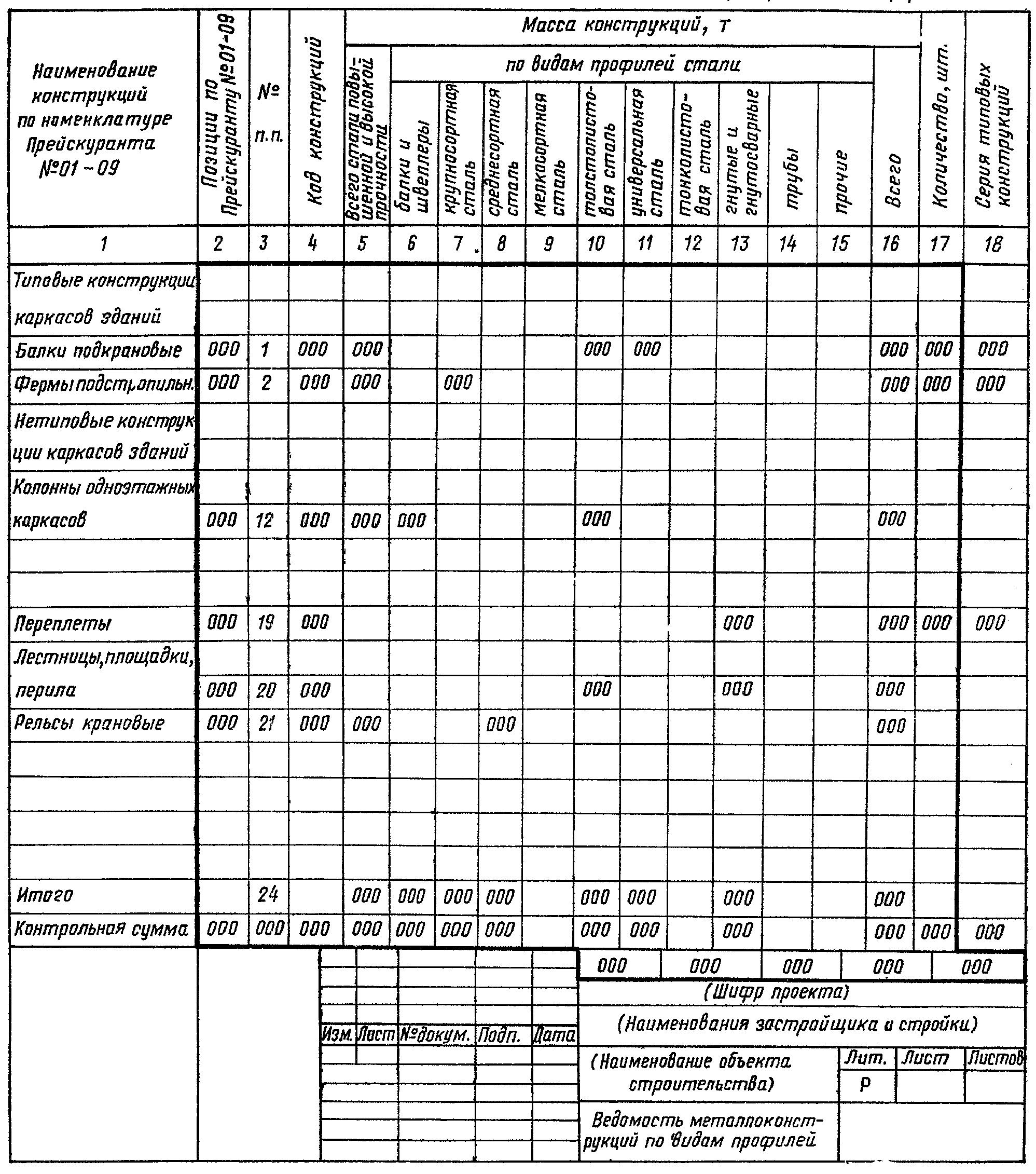 Инструкция По Заполнению Формы М29