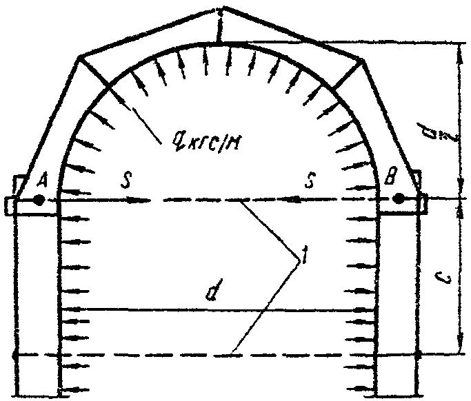...По проектированию вспомогательных сооружений и устройств для строительства мостов всн 136-78.