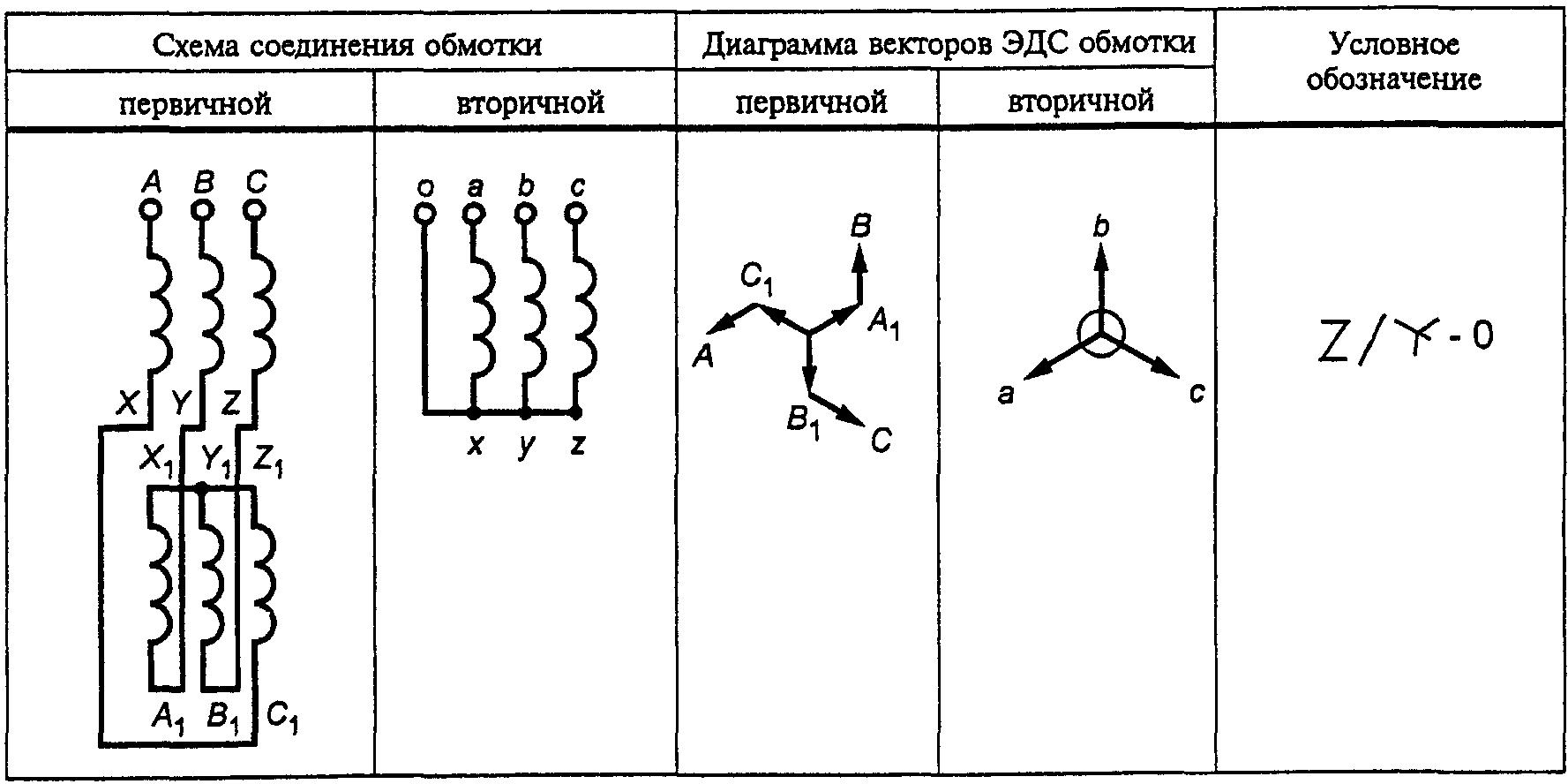 Положительная компенсация угловой погрешности трансформатора - поворот вектора первичного фазного напряжения...