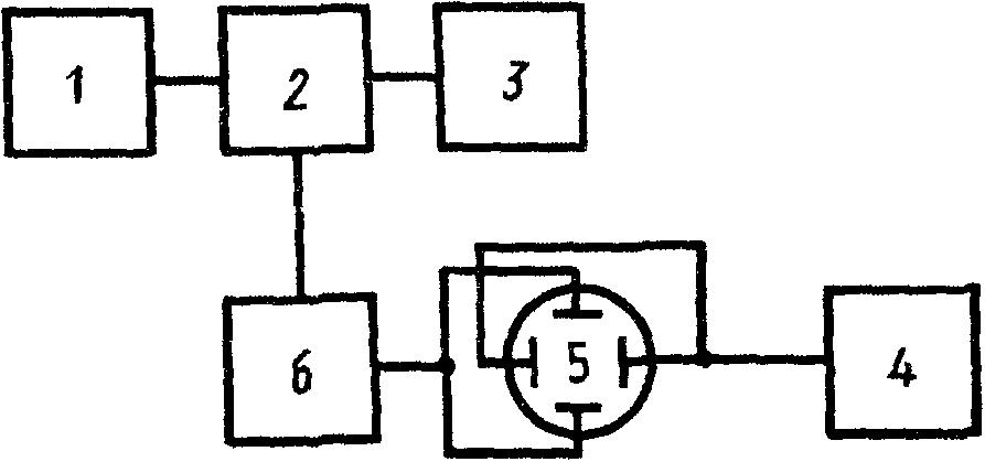 сопротивление (эквивалент антенны).  3 - эквивалентное нагрузочное.  1 - проверяемый радиопередатчик.