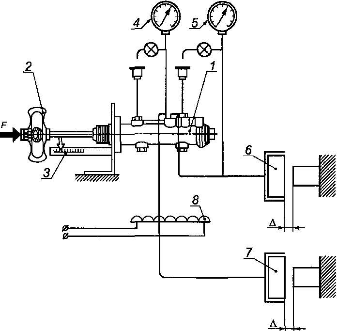 6, 7 - нагрузочные цилиндры; 8 - нагревательный элемент. усилителей гидравлического тормозного привода.